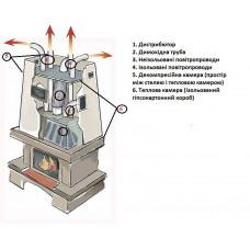 Де монтувати решітки при встановленні повітряного каміна